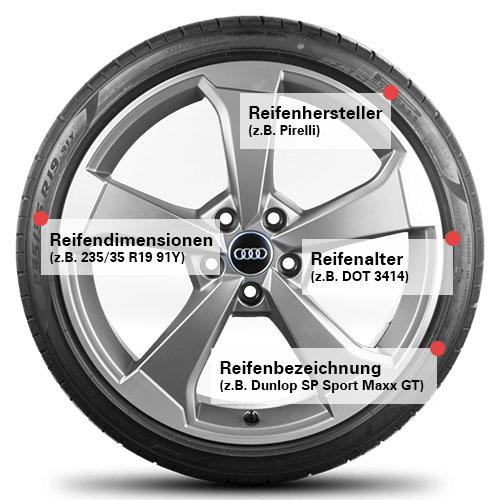 Informationen zu Reifen